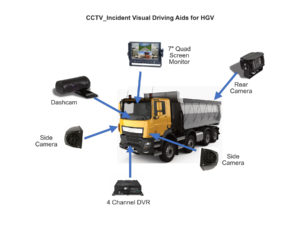 CCTV_Incident Visual Driving Aids for HGV