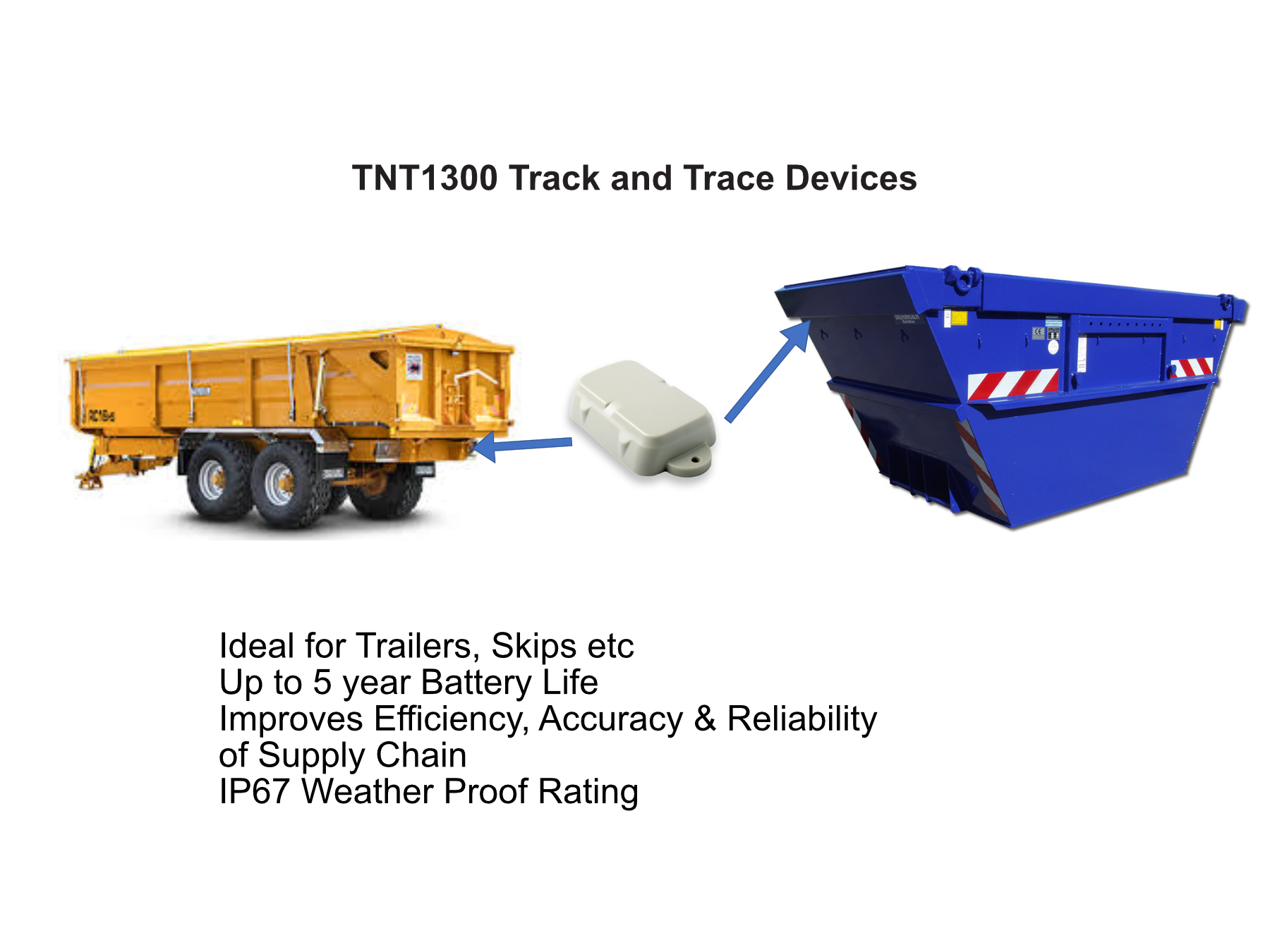 TNT1300 Track and Trace